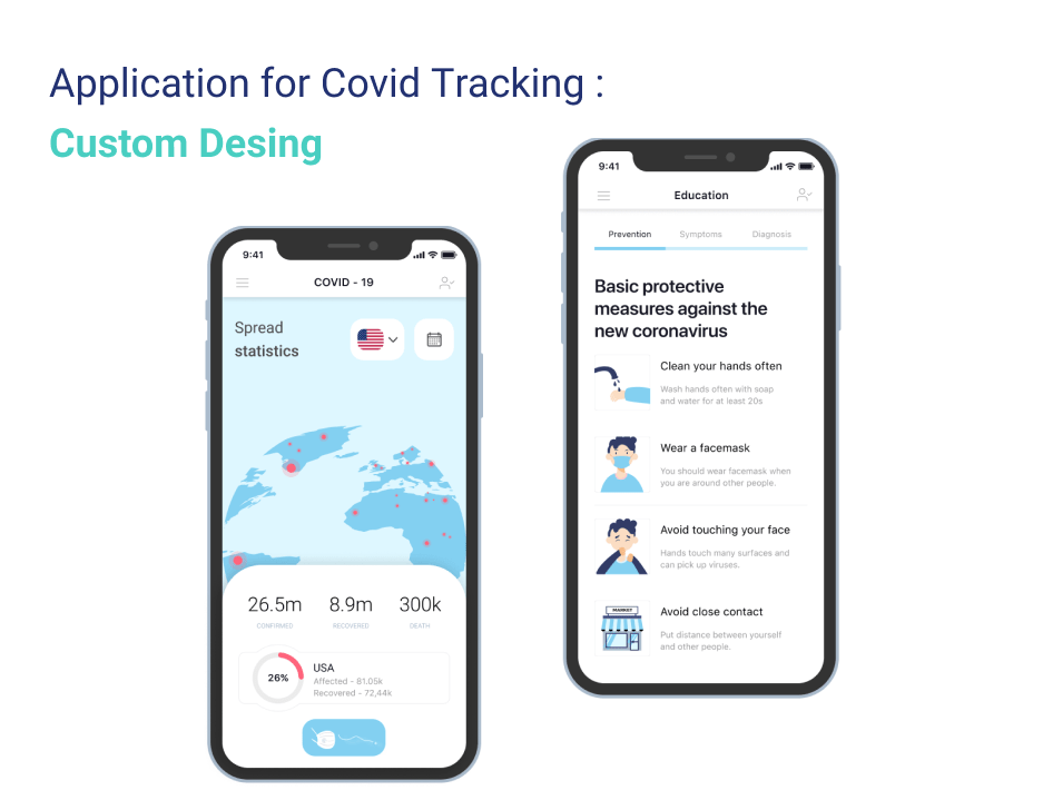 The custom design is another point you need to consider when finding how much does it cost to design an app
