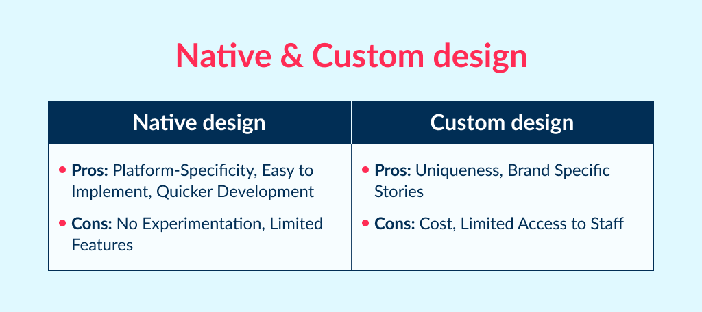The price of app design based on what you plan to use: native or custom UI kit