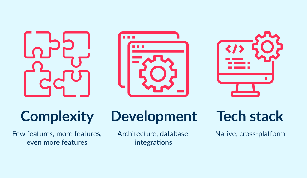 There are 3 key factors that influence the app development cost: complexety, development and tech stack