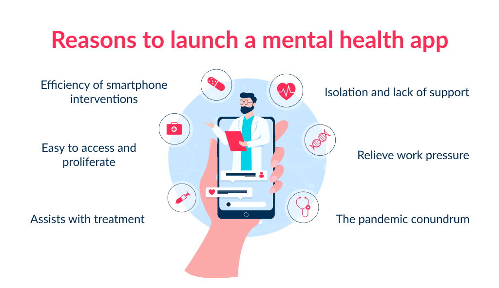 Before you start looking for mental health app developers define top reasons to start healthcare startup