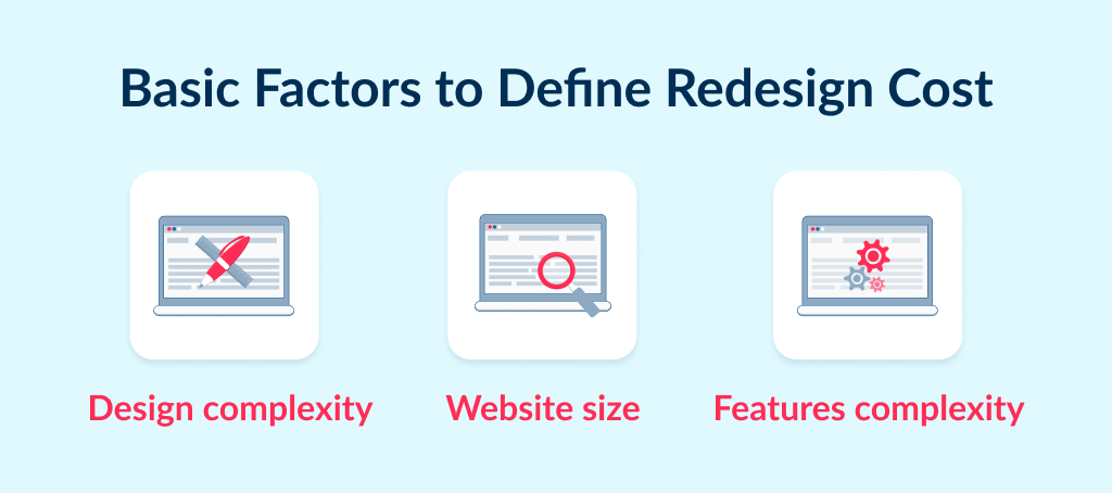 The question of how much does it cost to redesign a website defines by a few basic factors