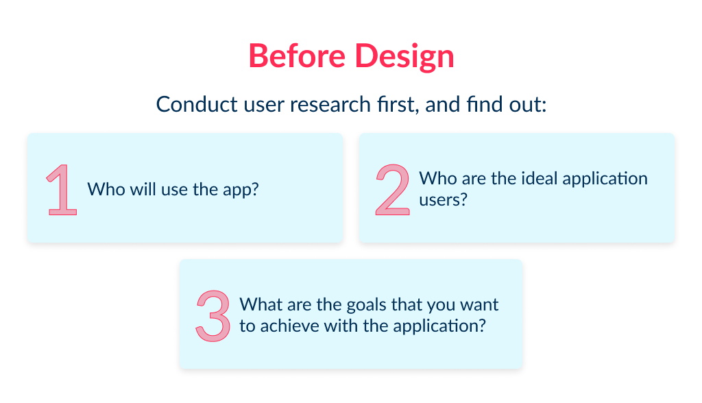 To answer how much does it cost to design an app, a design team needs to conduct a user research