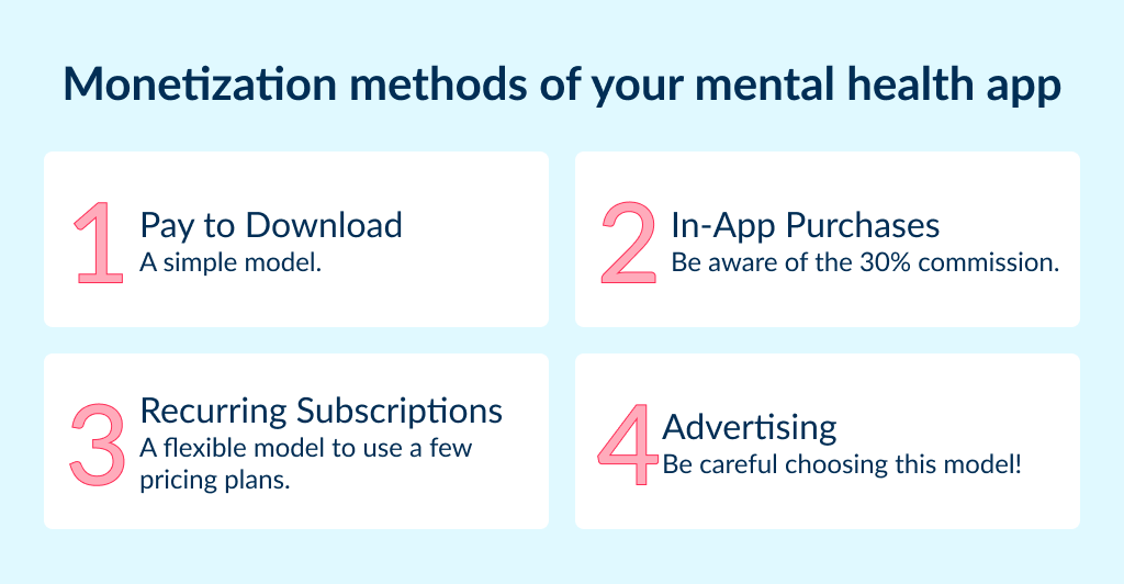 In the process of answering how to create a mental health app define 4 monetization models