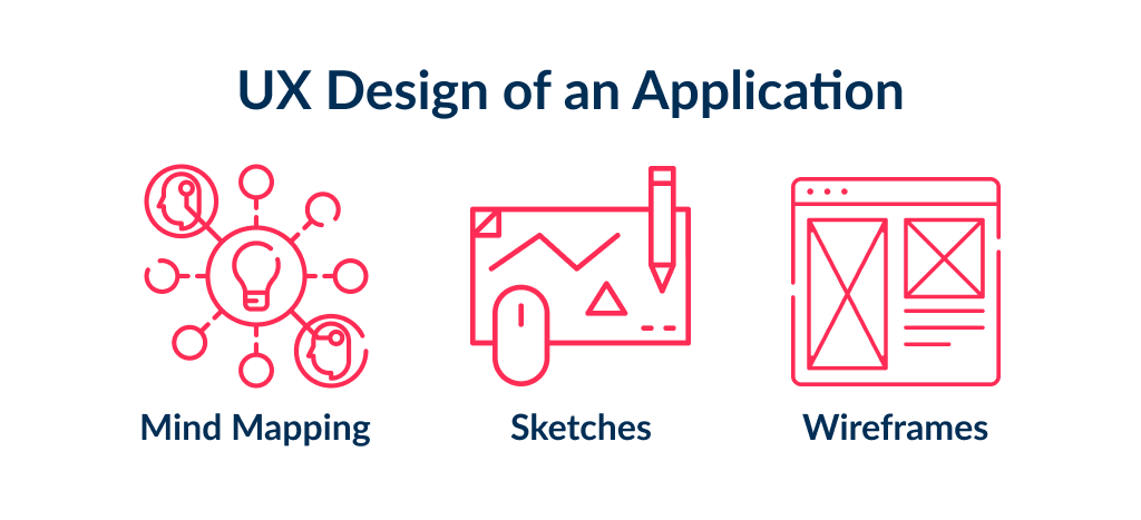 UX is one of significant parts to define the cost to design an app