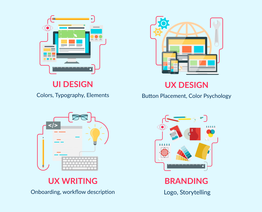 Different kinds of design is a crucial aspect to define how much does it cost to develop an app