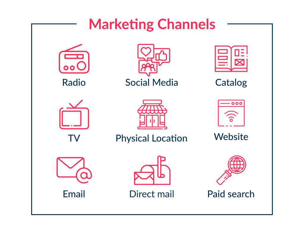 To marketing a startup in a successful way, review these marketing channels