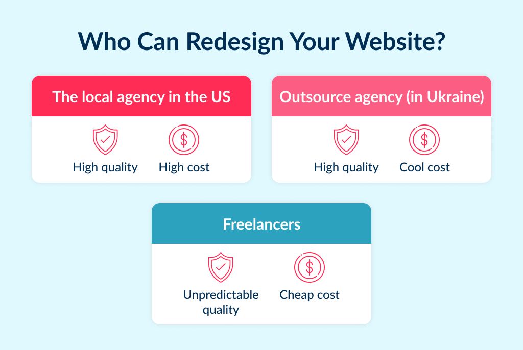 The website redesign price depends on the executors: a local agency, outsource company of freelancers