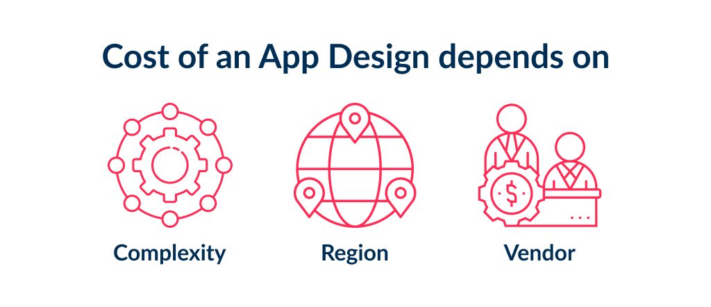 There are 3 key factors, that influence mobile app design price: complexity, region and vendor