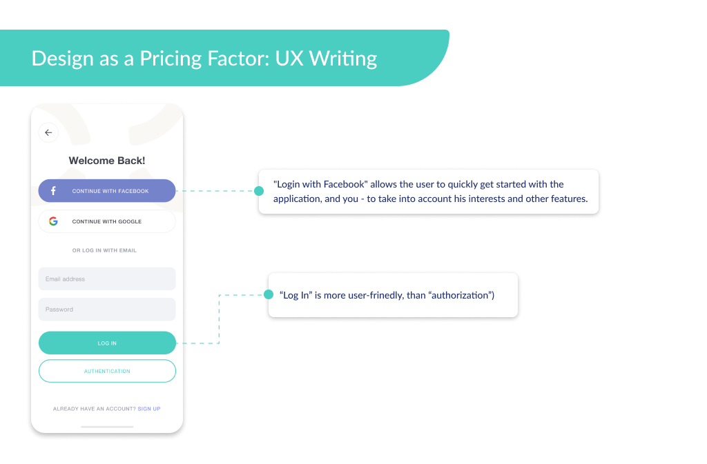 UX writing as a part of design activities also influence on how much does it cost to make an app