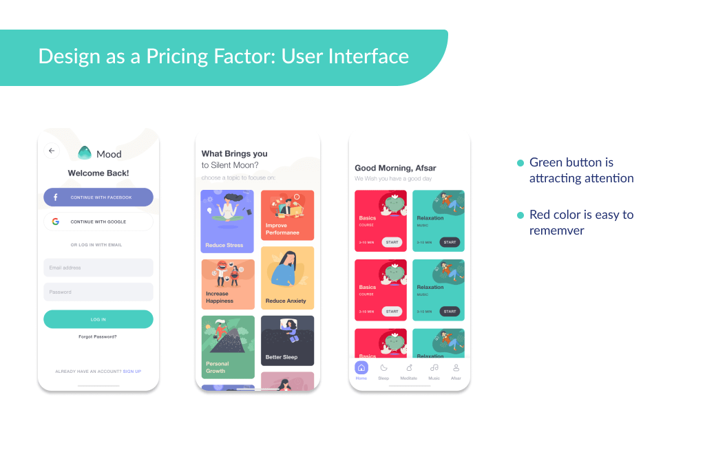 User Interface design is another point in design, that affects the cost to develop an app