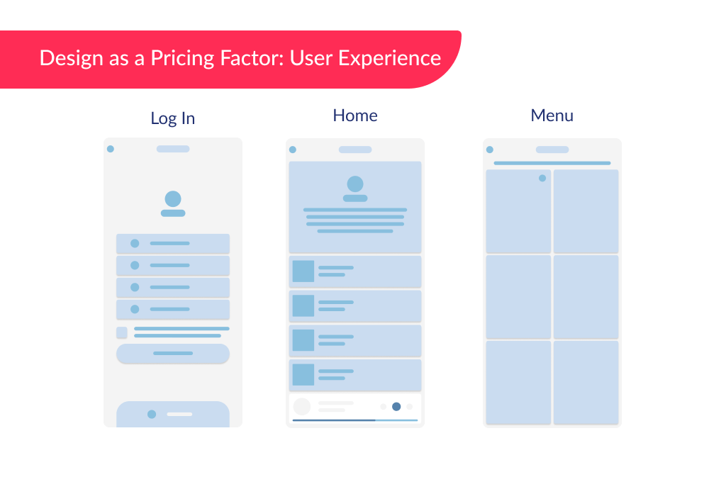 UX design is one of factors, that define cost of developing an app