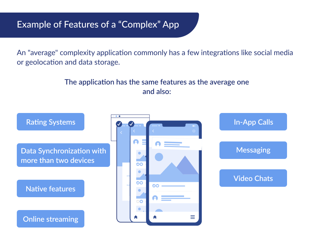 The cost to develop an app would be higher, if we talk about complex app like enterprise or CRM