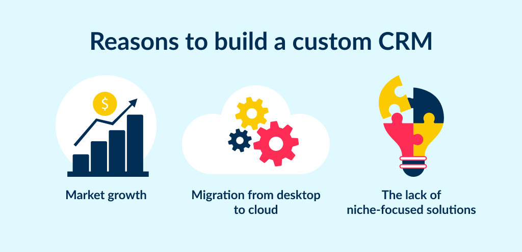 Check out 3 reasons to how to build a crm application