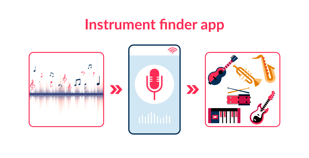 The app to identify instruments in track is one of app ideas for music in our list.