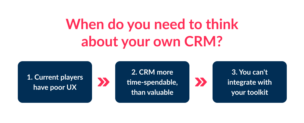 When it's time to think about how to build a crm system from scratch?