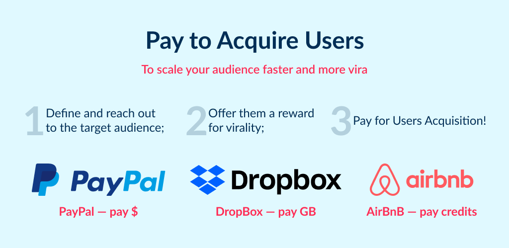 Pay directly to customers is costly, yet effective startup marketing strategy ideas, used by payPal