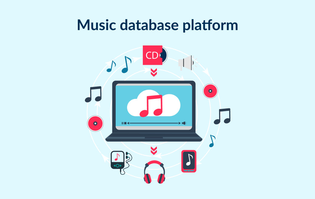 Creation of a new music database is in the list of ideas for a music app