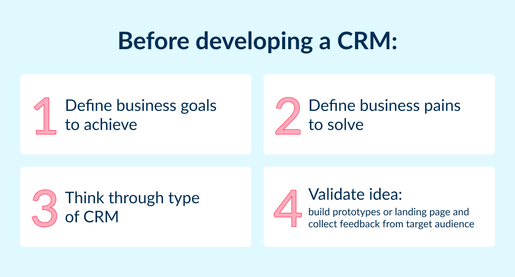 Make sure to follow these steps before build your own crm