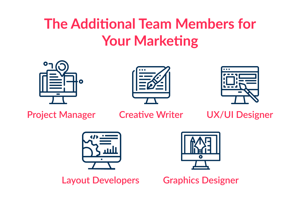 The list of additional team members of a online marketing team structure