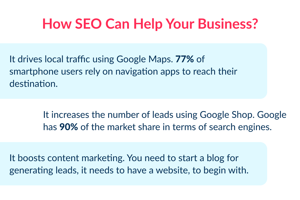Why do I need a website for my business? Because then you can launch SEO and get a free organic leads