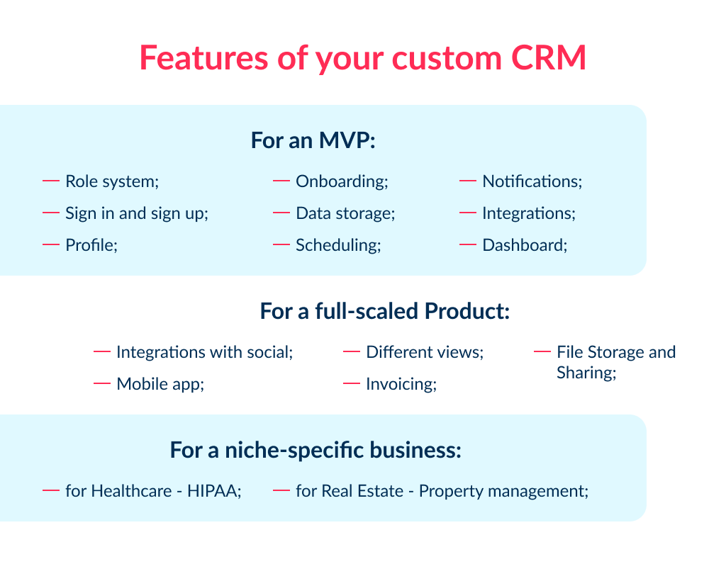 This is a full list of features to make you build crm in a successful way: from MVP to full-scaled product in a specific niche