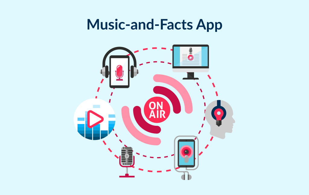 Music and facts is an interesting music app ideas to build an MVP