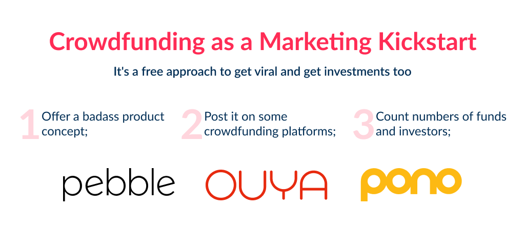 Leveraging crowdfunding could help startups at early stage to implement other startup marketing ideas