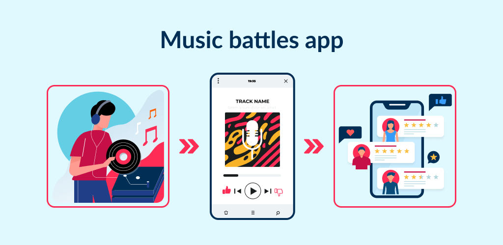 One of prospective ideas for a music app is to create music battle MVP