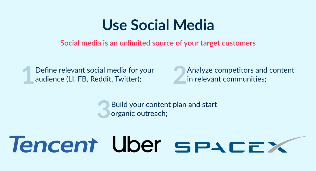 Leveraging SMM activities in relevant media is a classic in marketing ideas for startup