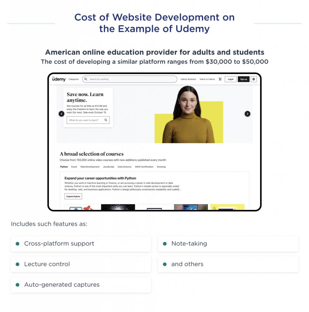 This illustration shows the cost of an MVP development for a website like Udemy