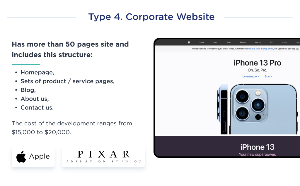 This image shows how much does it cost to develop of a website on the example of a corporate website