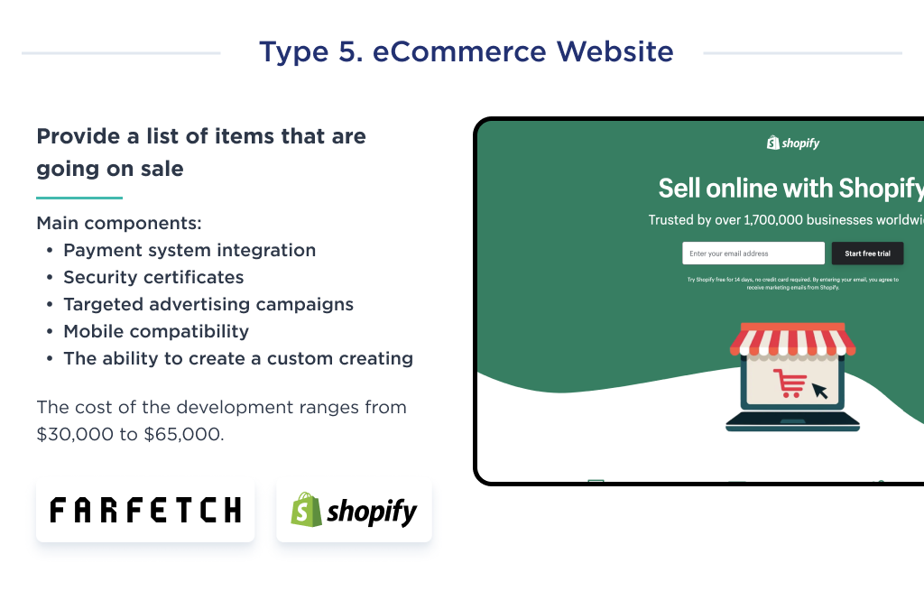 This image shows how much does it cost to develop of a website on the example of an eCommerce platform