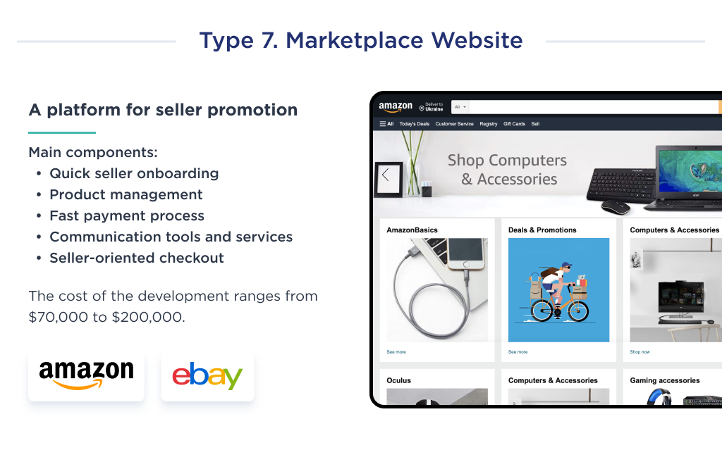 This image shows how much does it cost to develop of a website on the example of a custom marketplace platform