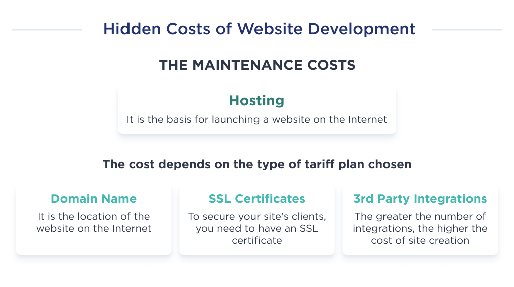 The hidden cost in the development budget of a website: maintenance