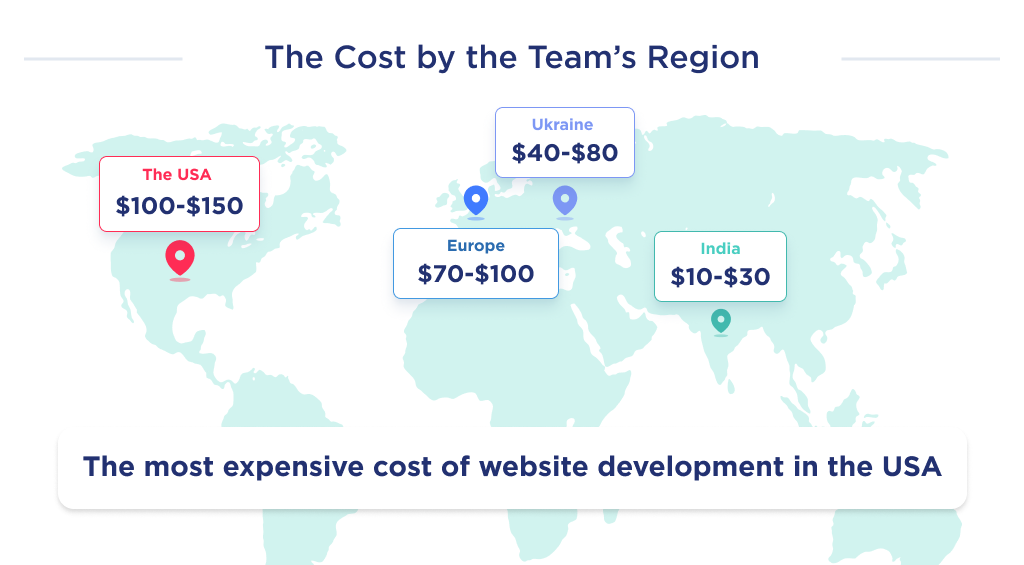This illustration shows the breakdown of website development price by countries all over the globe.