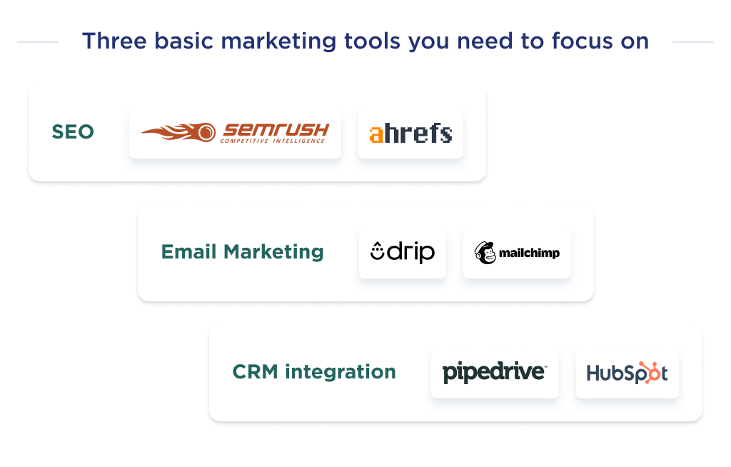 This image shows an example of a marketing toolkit you could use for a website marketing