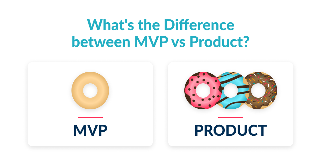 The main requirement if you want to know how to make a successful app is to focus on MVP