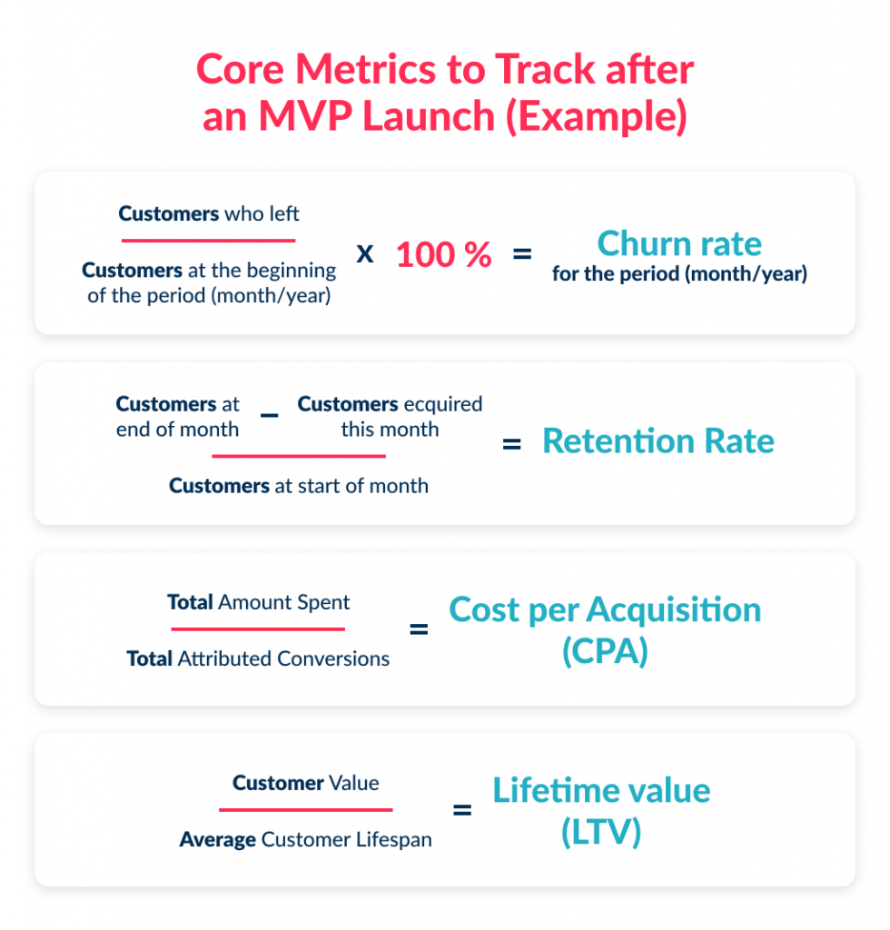 To find out how to create a successful app pay attention to calcualte key metrics