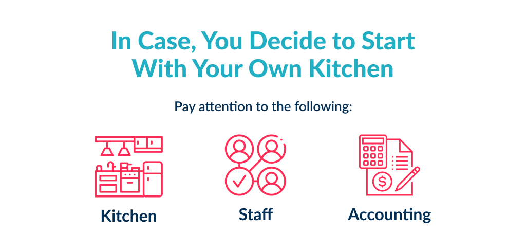 If you want to find out how to start a take out food business, pat attention to factors to launch your own kitchen