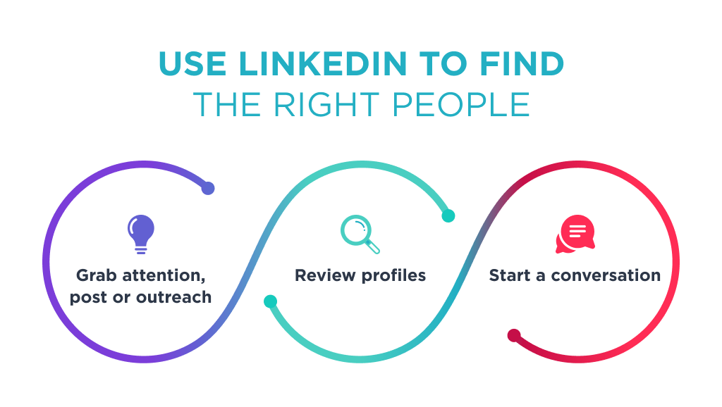 Using LinkedIn isn't easy, but also a good option to find a team to outsource mobile app development