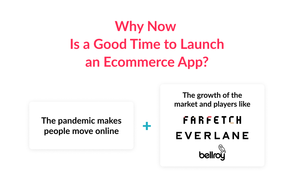 There are 2 essential reasons to launch ecommerce mobile app development process