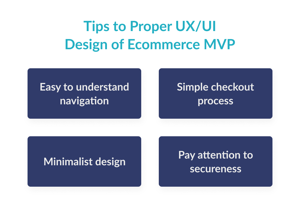 the properly-done app design is a major part of ecommerce application development