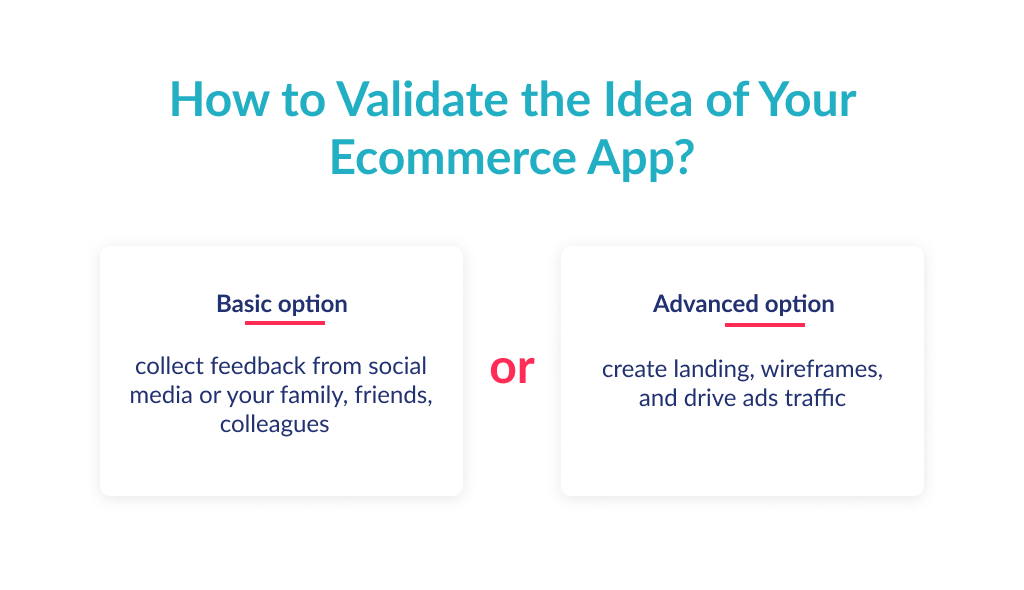 Idea validation is a key stage to find out how to develop an ecommerce app