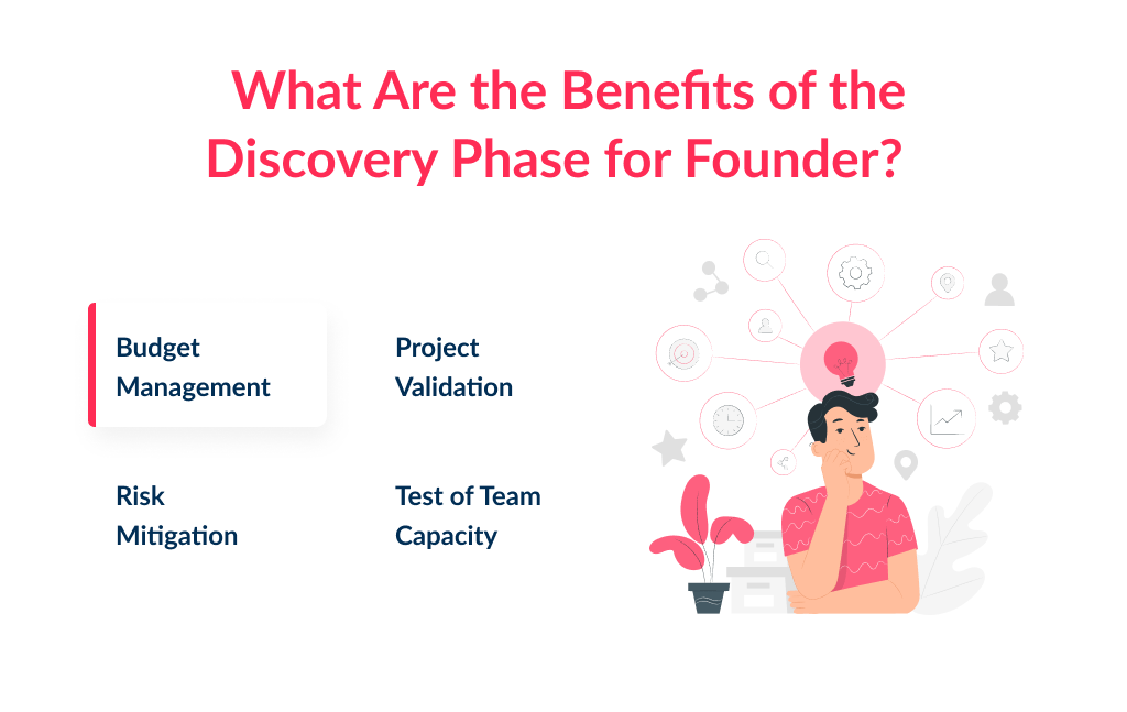 The benefits of discovery phase impact ecommerce app development cost