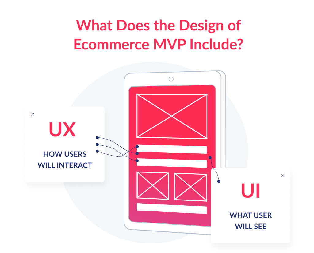 What includes the design of ecommerce mobile app development?