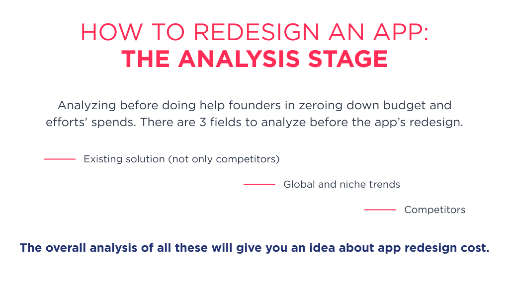 The analysis stage defines how much does it cost to redesign an app as show the scope of work to be done