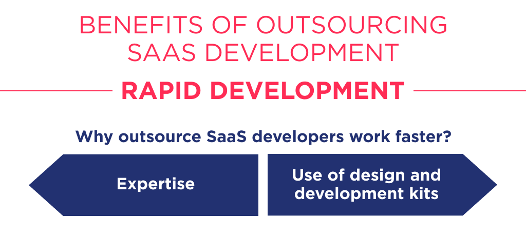 Finally, the rapid approach to development defines how companies work in saas development outsourcing