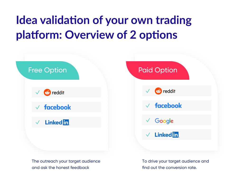 Idea validation is a key step in the process of finding out how to create a trading platform