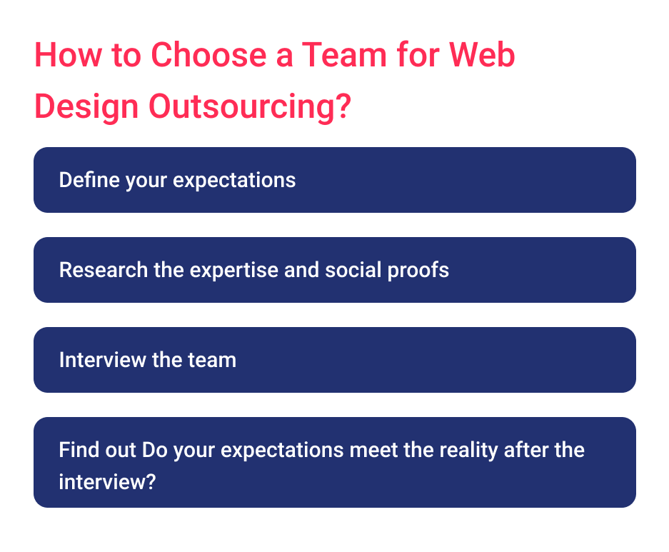 Before outsource website design decide your goals and follow the same framework evaluating design vendors