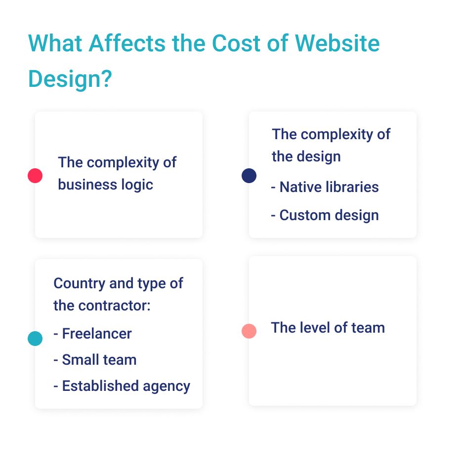 There is the complex of factors, that affect outsourcing web design work. There are all of them.